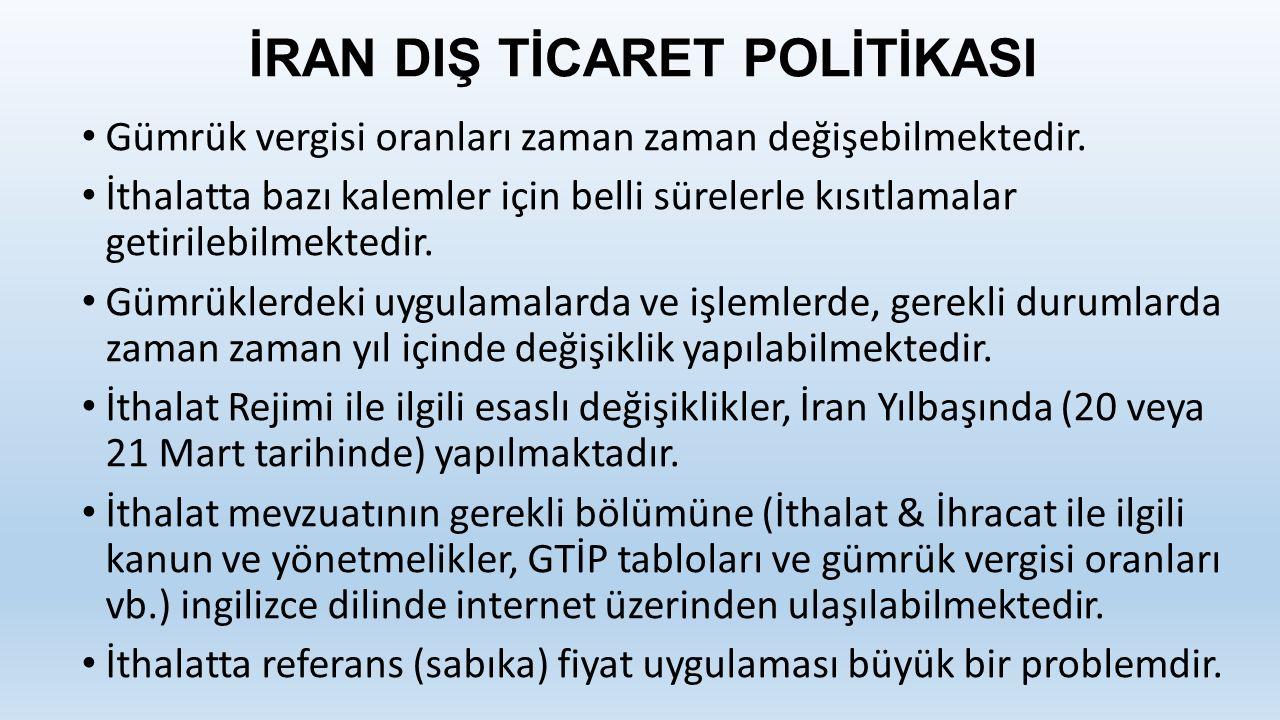 İRAN DIŞ TİCARET POLİTİKASI