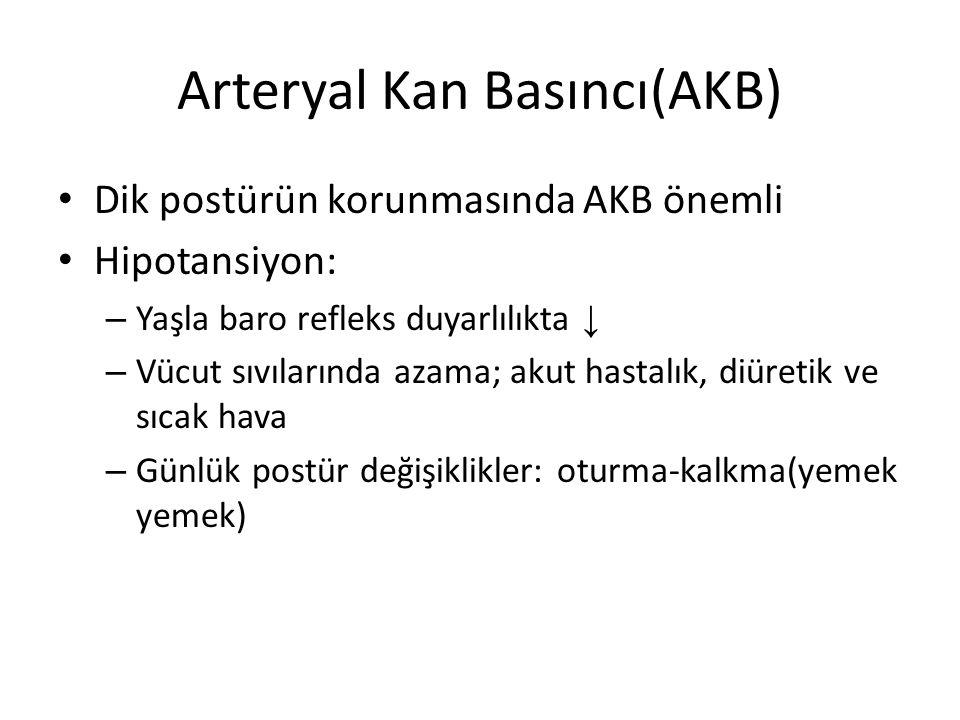 Arteryal Kan Basıncı(AKB)