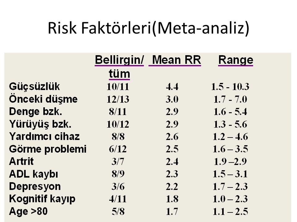 Risk Faktörleri(Meta-analiz)