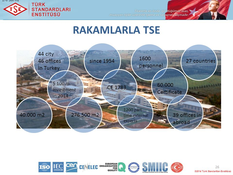 RAKAMLARLA TSE 44 city 46 offices İn Turkey 1600 personnel since 1954