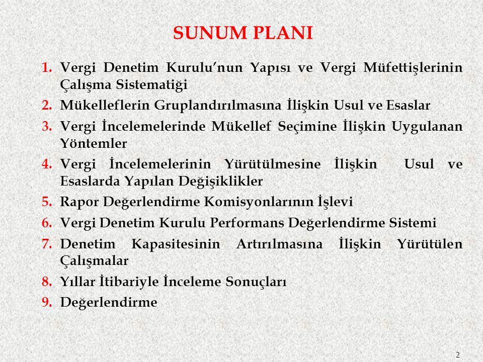 SUNUM PLANI Vergi Denetim Kurulu'nun Yapısı ve Vergi Müfettişlerinin Çalışma Sistematiği. Mükelleflerin Gruplandırılmasına İlişkin Usul ve Esaslar.