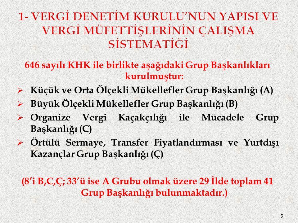 646 sayılı KHK ile birlikte aşağıdaki Grup Başkanlıkları kurulmuştur: