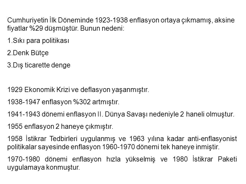 Cumhuriyetin İlk Döneminde 1923-1938 enflasyon ortaya çıkmamış, aksine fiyatlar %29 düşmüştür. Bunun nedeni: