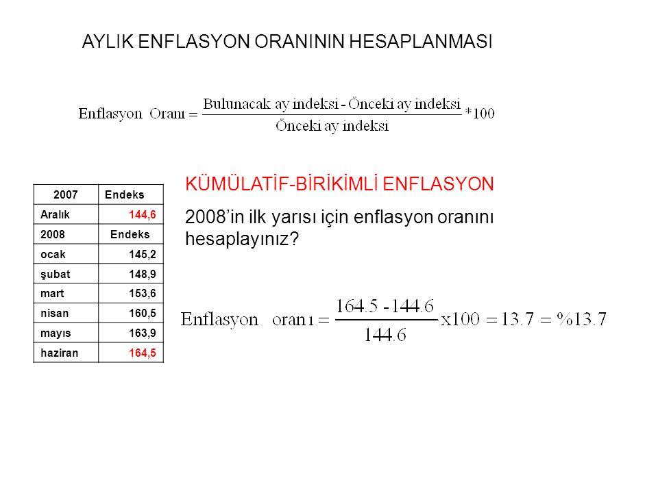 AYLIK ENFLASYON ORANININ HESAPLANMASI