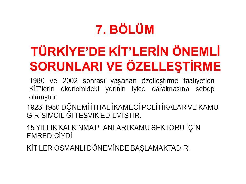 TÜRKİYE'DE KİT'LERİN ÖNEMLİ SORUNLARI VE ÖZELLEŞTİRME