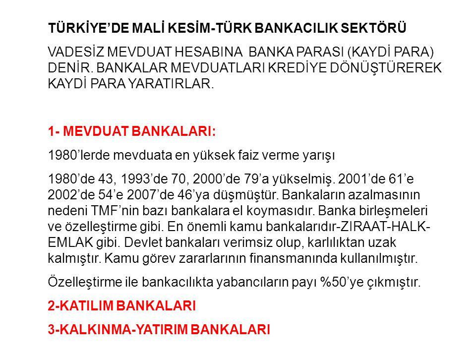 TÜRKİYE'DE MALİ KESİM-TÜRK BANKACILIK SEKTÖRÜ