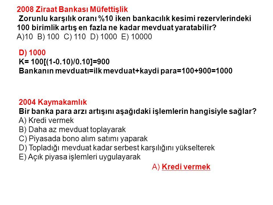 2008 Ziraat Bankası Müfettişlik