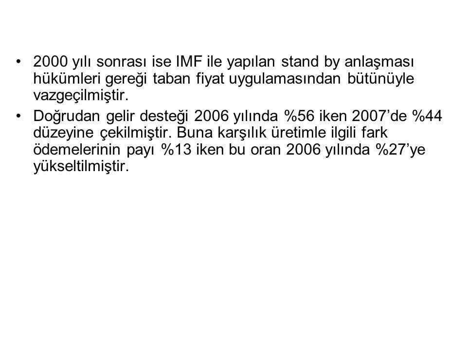 2000 yılı sonrası ise IMF ile yapılan stand by anlaşması hükümleri gereği taban fiyat uygulamasından bütünüyle vazgeçilmiştir.