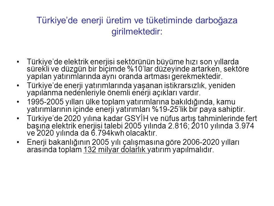 Türkiye'de enerji üretim ve tüketiminde darboğaza girilmektedir: