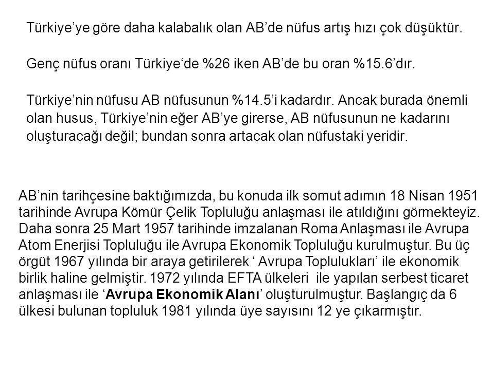 Türkiye'ye göre daha kalabalık olan AB'de nüfus artış hızı çok düşüktür. Genç nüfus oranı Türkiye'de %26 iken AB'de bu oran %15.6'dır. Türkiye'nin nüfusu AB nüfusunun %14.5'i kadardır. Ancak burada önemli olan husus, Türkiye'nin eğer AB'ye girerse, AB nüfusunun ne kadarını oluşturacağı değil; bundan sonra artacak olan nüfustaki yeridir.