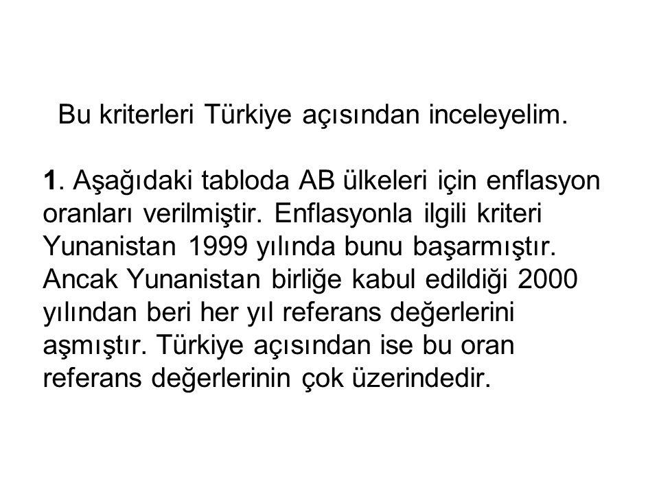 Bu kriterleri Türkiye açısından inceleyelim. 1