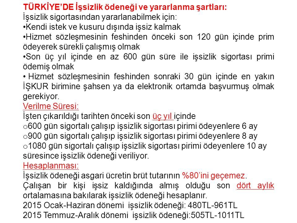 TÜRKİYE'DE İşsizlik ödeneği ve yararlanma şartları: