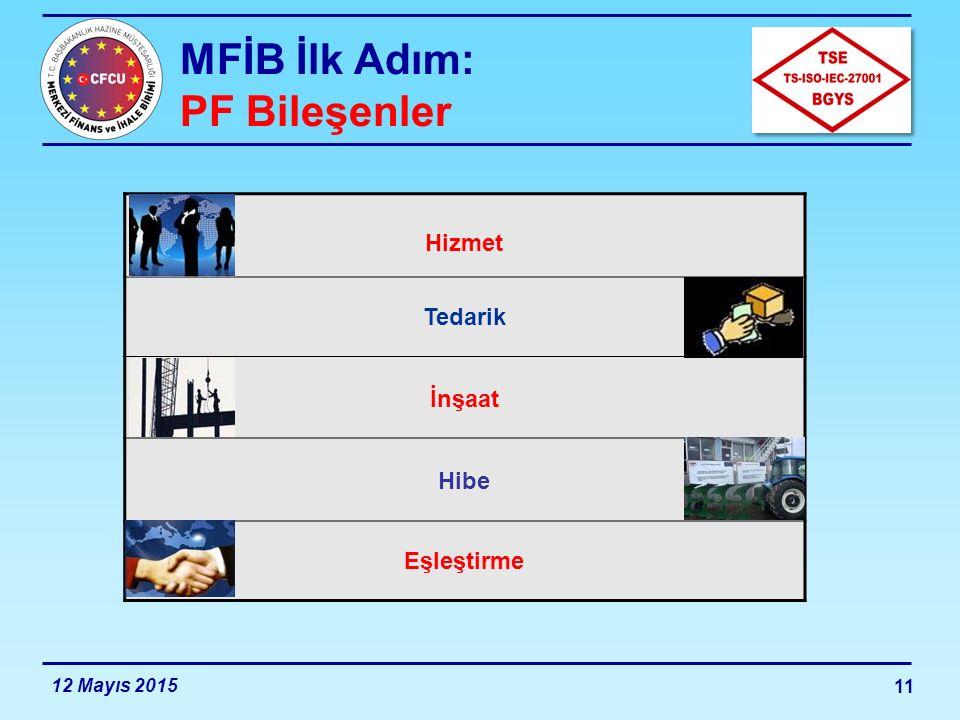 MFİB İlk Adım: PF Bileşenler