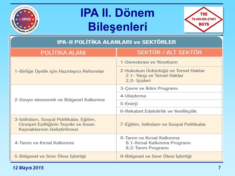 IPA II. Dönem Bileşenleri