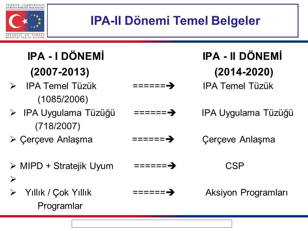 IPA-II Dönemi Temel Belgeler
