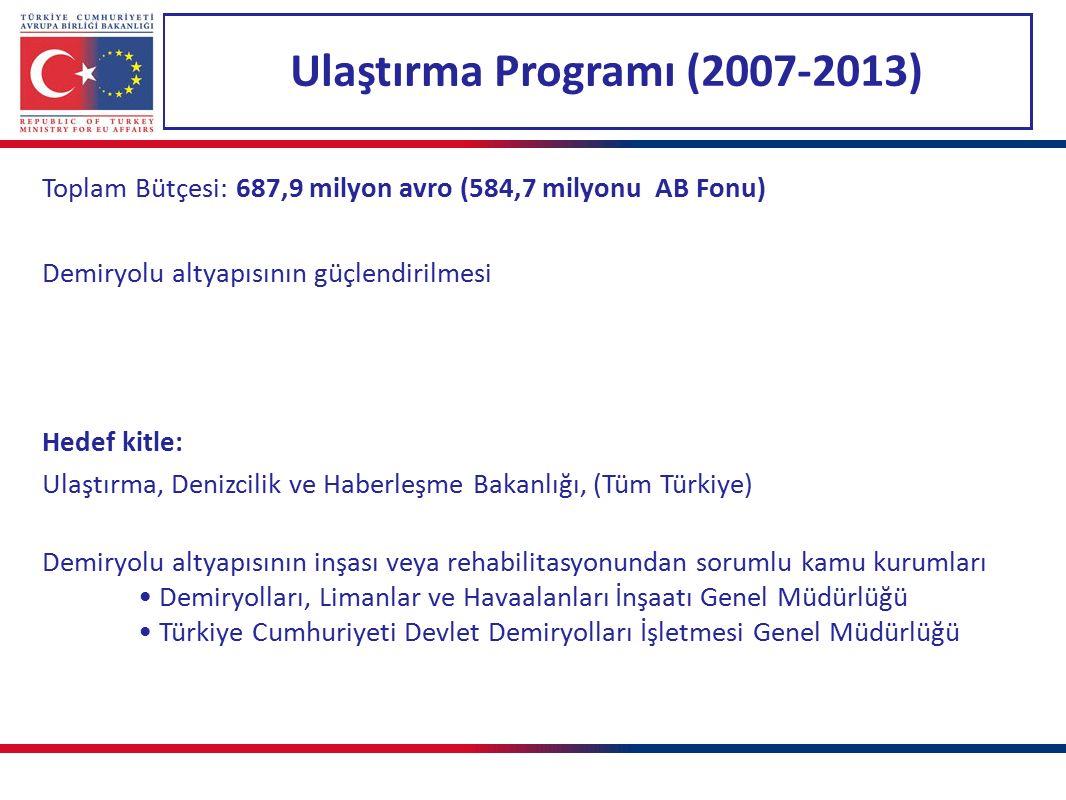 Ulaştırma Programı (2007-2013)