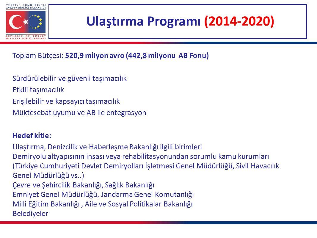 Ulaştırma Programı (2014-2020)