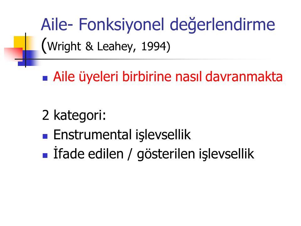 Aile- Fonksiyonel değerlendirme (Wright & Leahey, 1994)