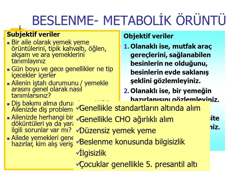 BESLENME- METABOLİK ÖRÜNTÜ