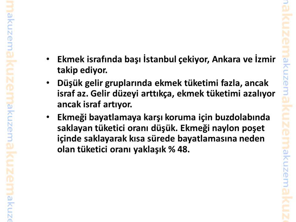 Ekmek israfında başı İstanbul çekiyor, Ankara ve İzmir takip ediyor.