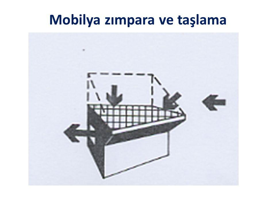 Mobilya zımpara ve taşlama