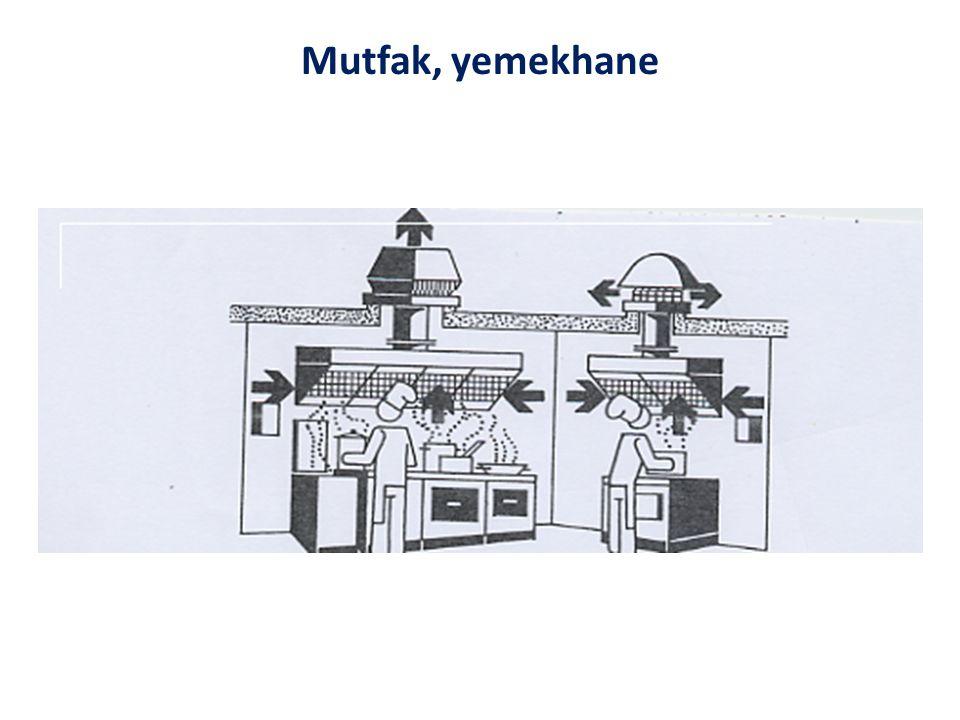 Mutfak, yemekhane