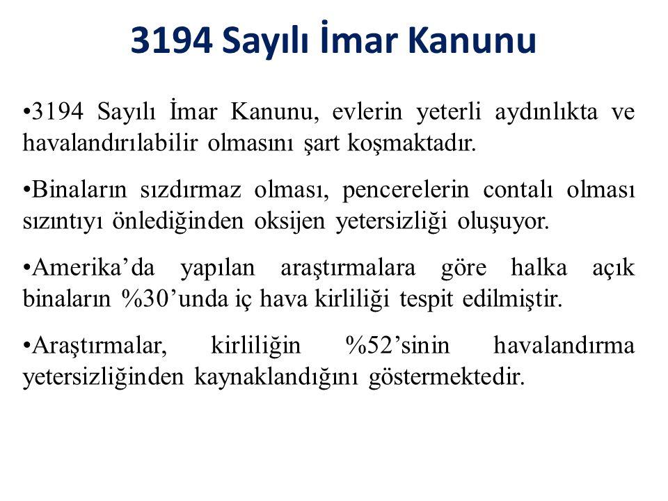 3194 Sayılı İmar Kanunu 3194 Sayılı İmar Kanunu, evlerin yeterli aydınlıkta ve havalandırılabilir olmasını şart koşmaktadır.