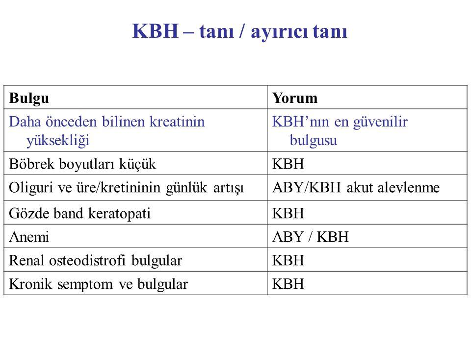 KBH – tanı / ayırıcı tanı