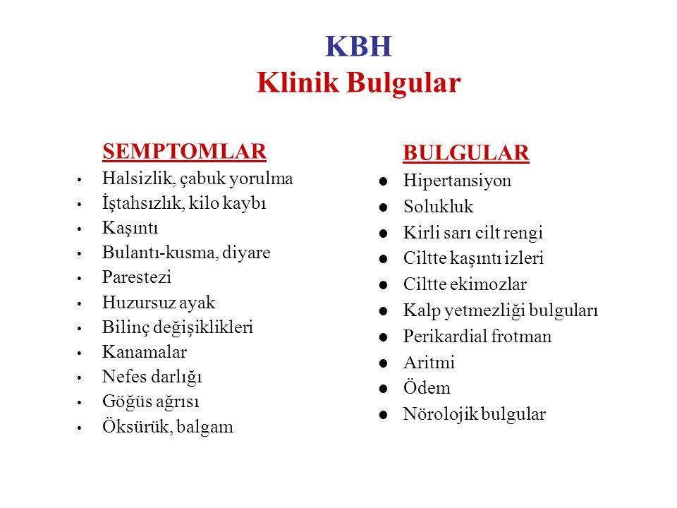 KBH Klinik Bulgular SEMPTOMLAR BULGULAR Halsizlik, çabuk yorulma