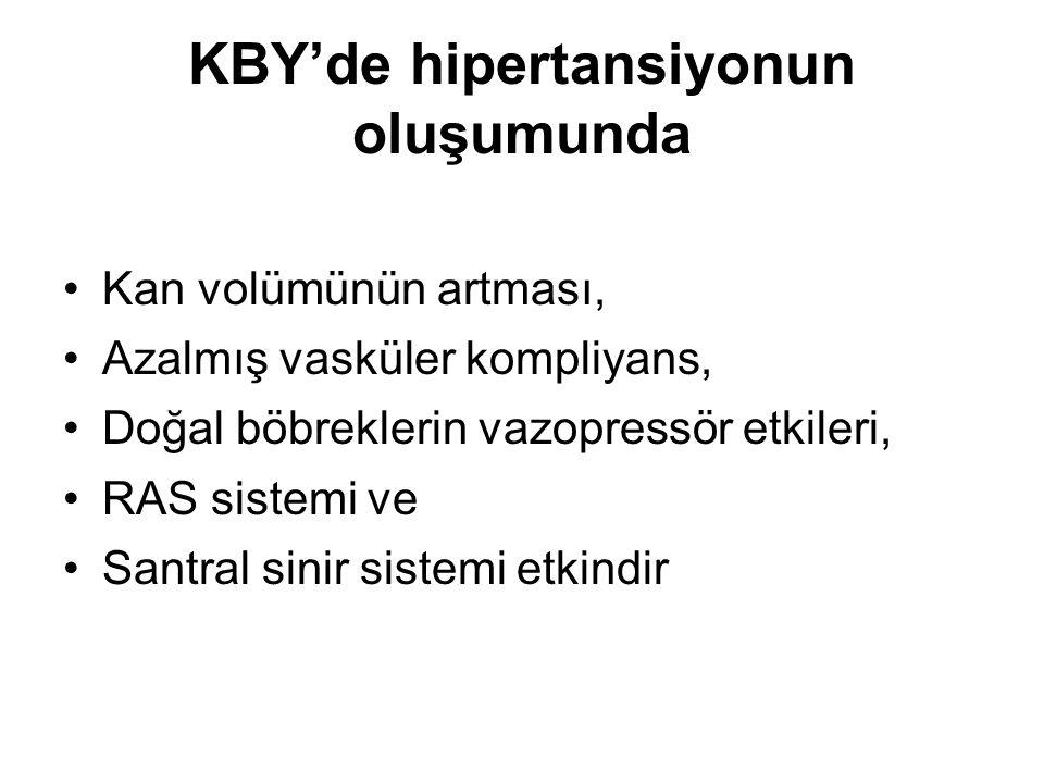 KBY'de hipertansiyonun oluşumunda
