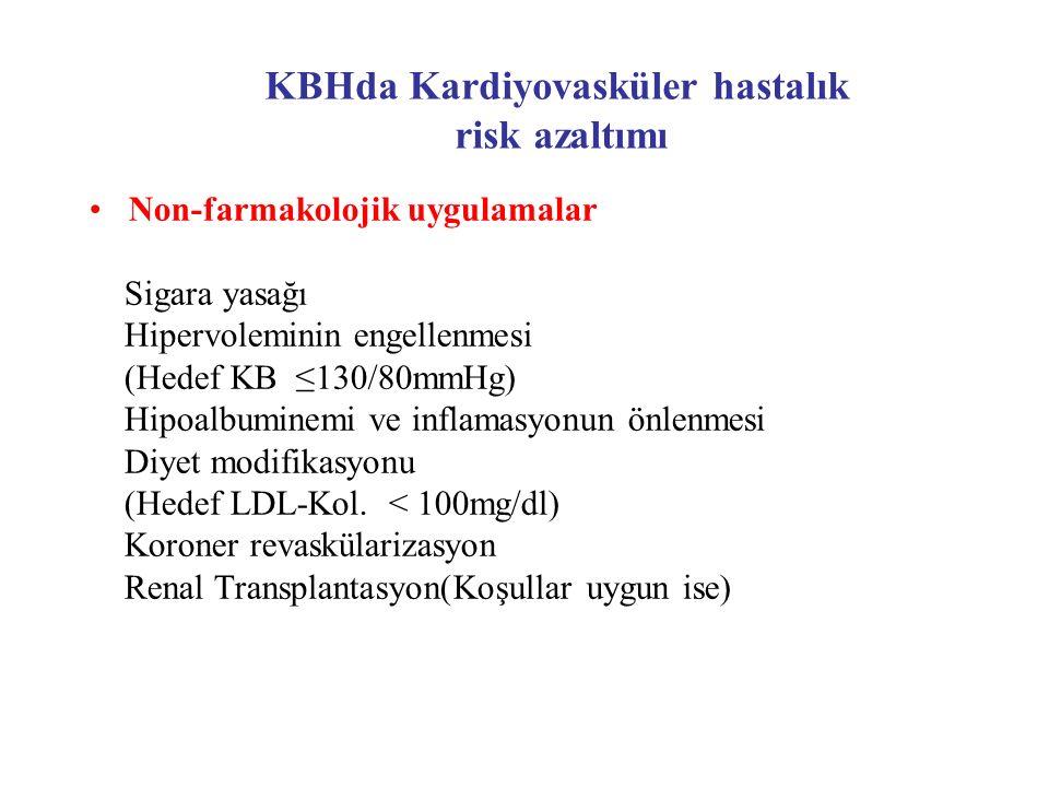 KBHda Kardiyovasküler hastalık risk azaltımı