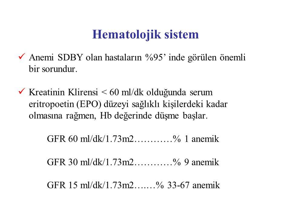 Hematolojik sistem Anemi SDBY olan hastaların %95' inde görülen önemli bir sorundur.