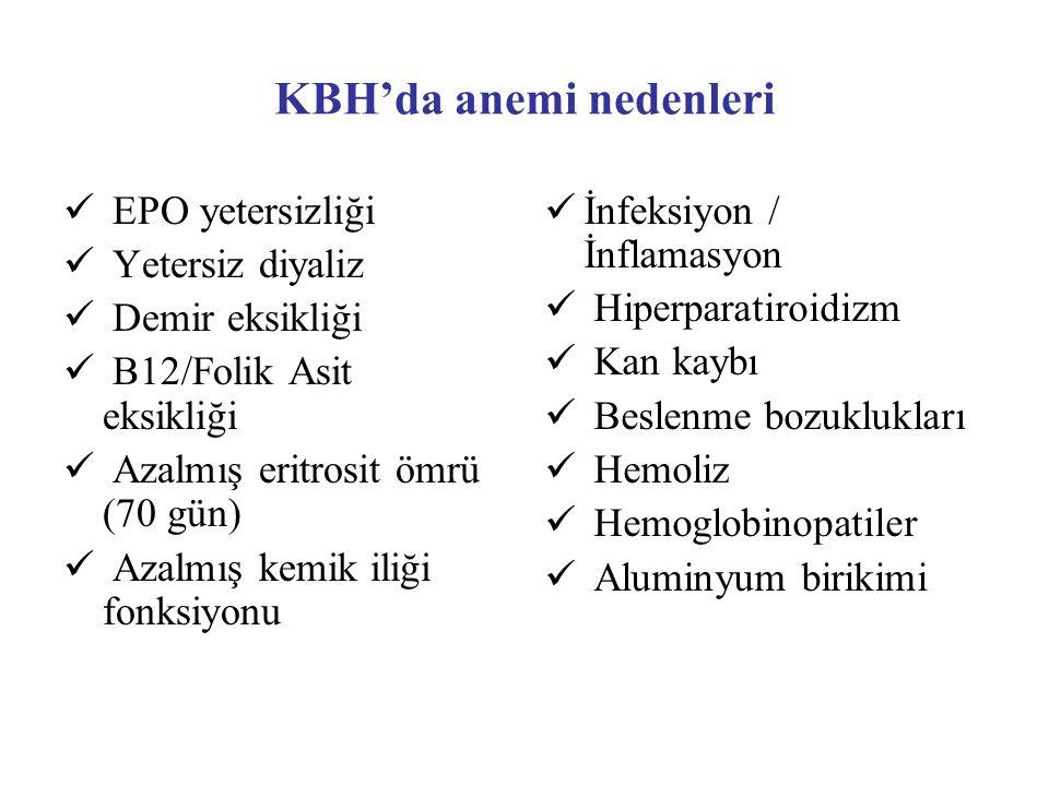 KBH'da anemi nedenleri