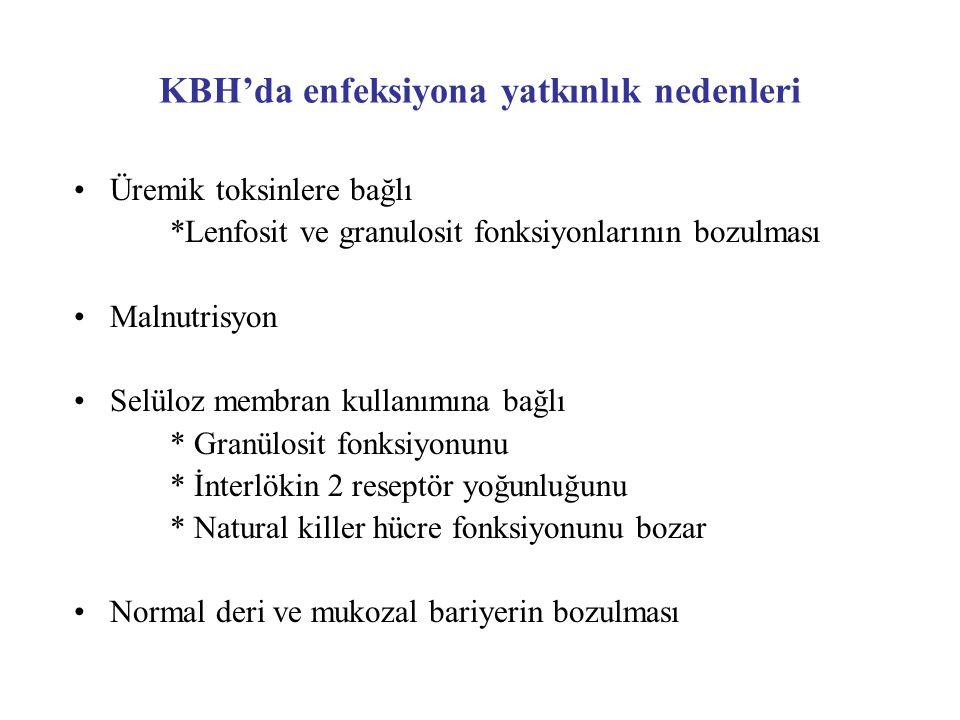 KBH'da enfeksiyona yatkınlık nedenleri