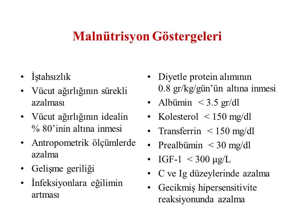 Malnütrisyon Göstergeleri
