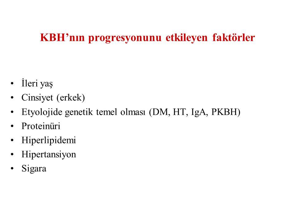 KBH'nın progresyonunu etkileyen faktörler