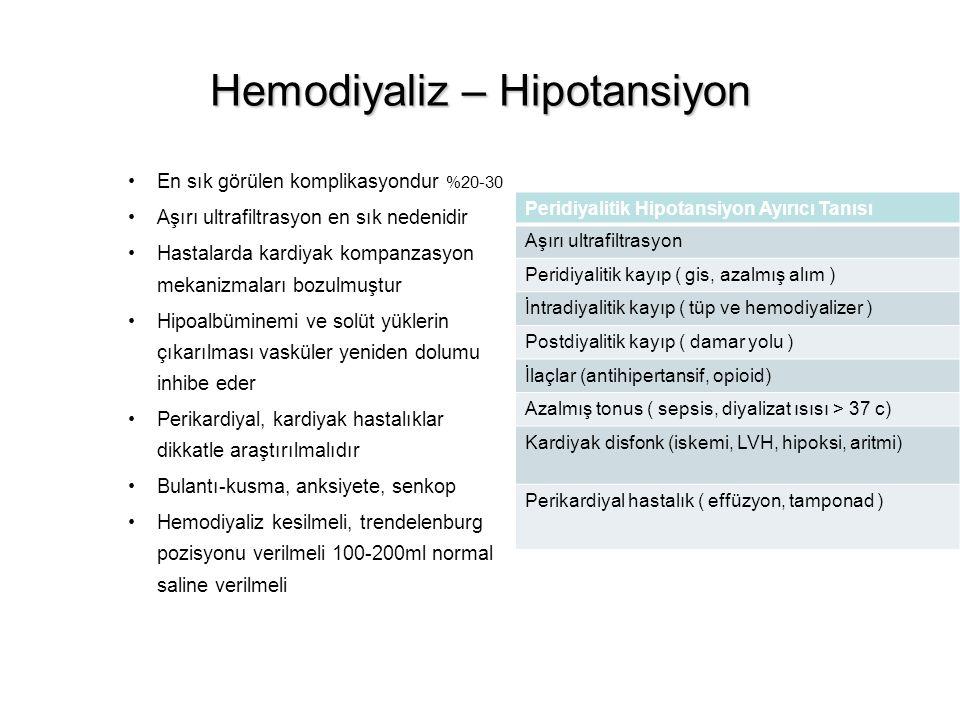 Hemodiyaliz – Hipotansiyon