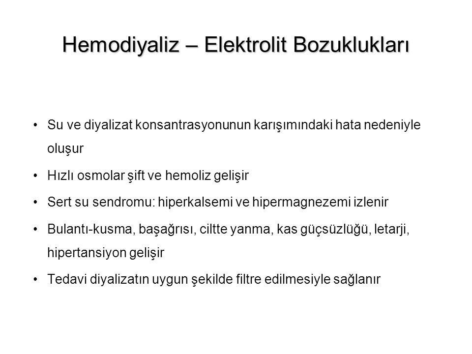 Hemodiyaliz – Elektrolit Bozuklukları