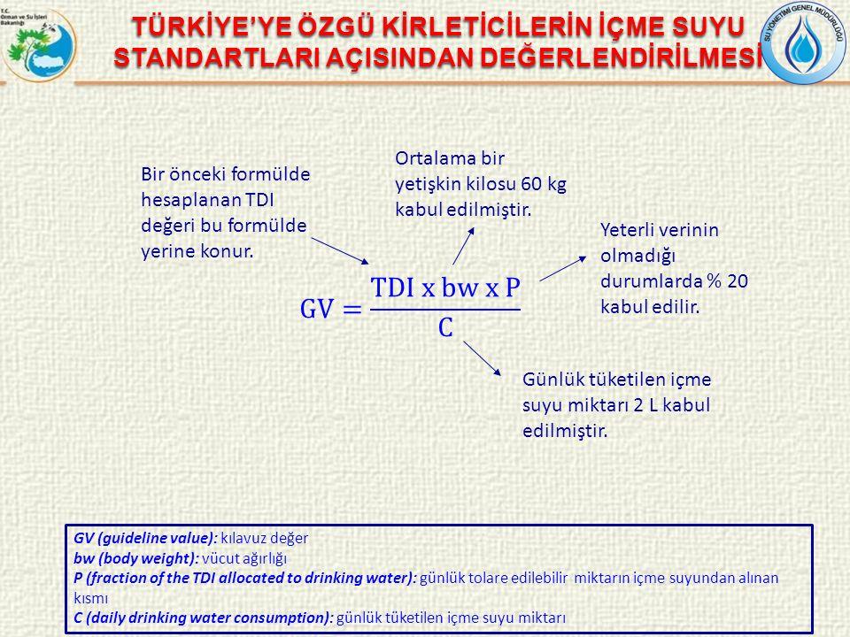 GV= TDI x bw x P C TÜRKİYE'YE ÖZGÜ KİRLETİCİLERİN İÇME SUYU