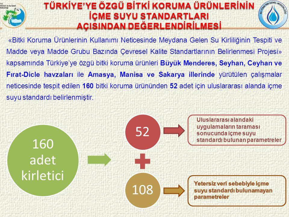 TÜRKİYE'YE ÖZGÜ BİTKİ KORUMA ÜRÜNLERİNİN İÇME SUYU STANDARTLARI