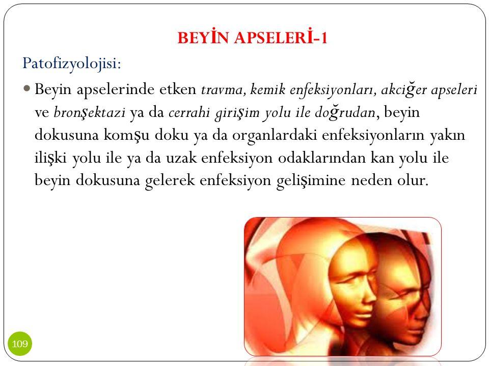 BEYİN APSELERİ-1 Patofizyolojisi:
