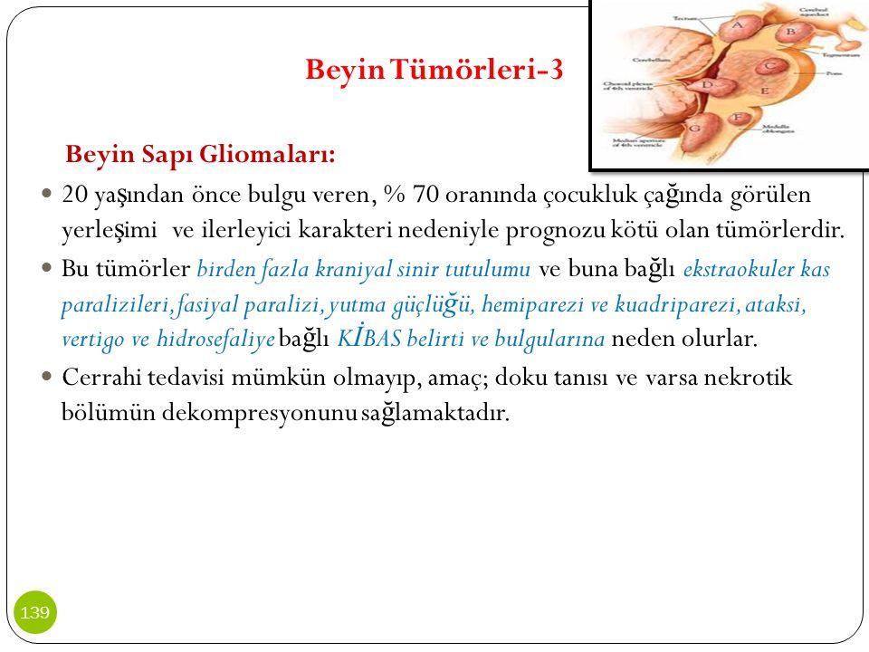 Beyin Tümörleri-3 Beyin Sapı Gliomaları: