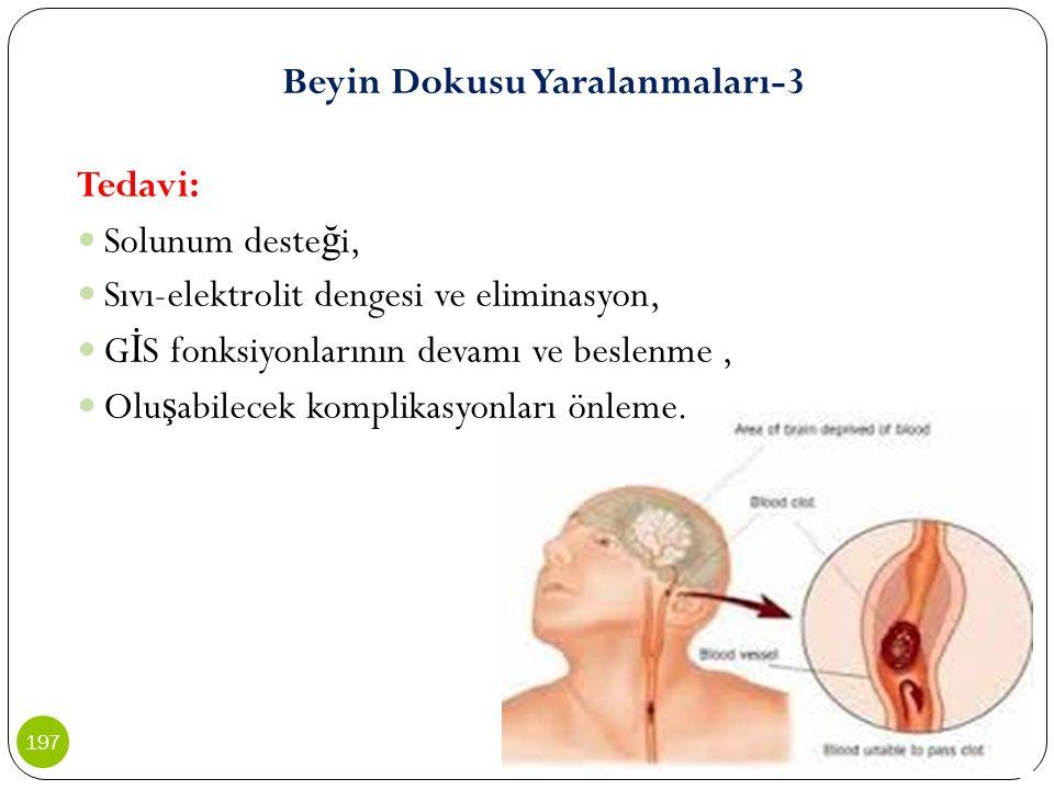 Beyin Dokusu Yaralanmaları-3