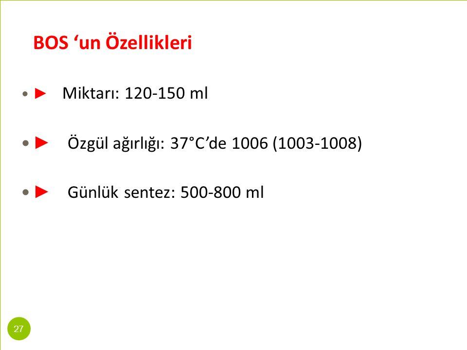 BOS 'un Özellikleri ► Özgül ağırlığı: 37°C'de 1006 (1003-1008)