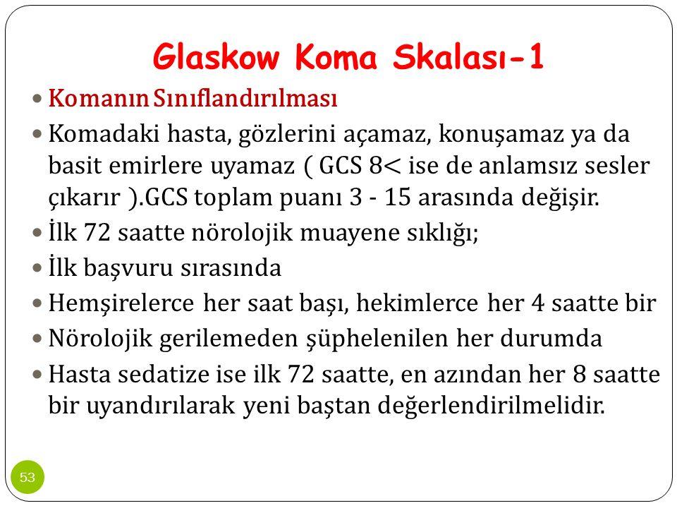 Glaskow Koma Skalası-1 Komanın Sınıflandırılması