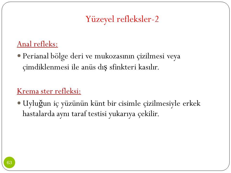 Yüzeyel refleksler-2 Anal refleks:
