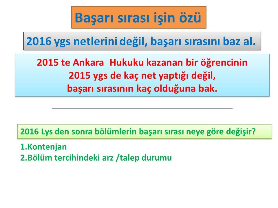 Başarı sırası işin özü 2016 ygs netlerini değil, başarı sırasını baz al. te Ankara Hukuku kazanan bir öğrencinin.