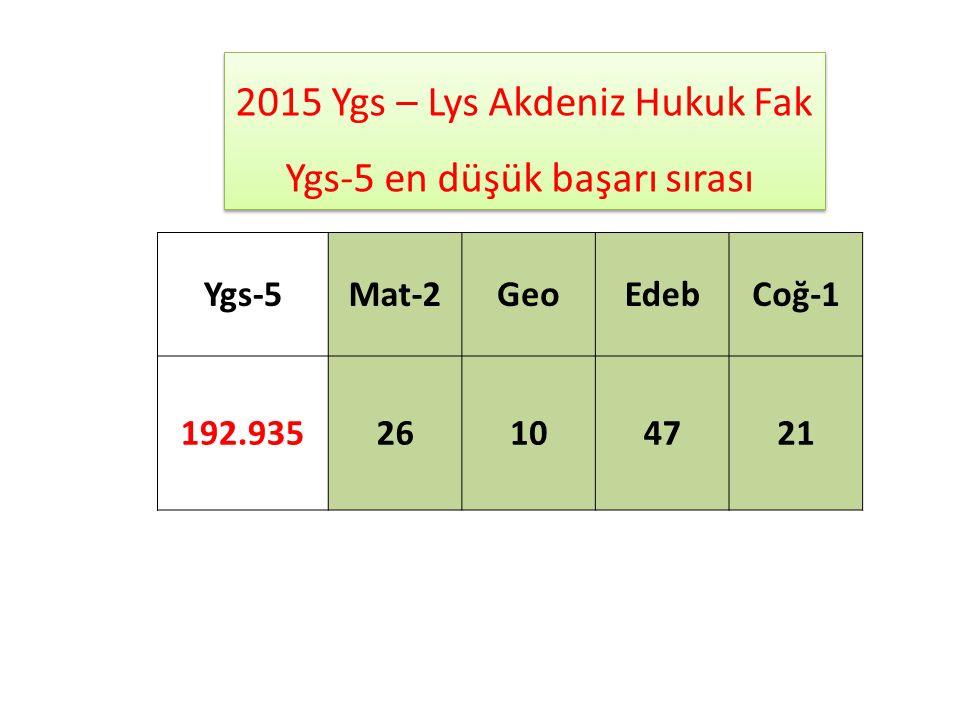 2015 Ygs – Lys Akdeniz Hukuk Fak Ygs-5 en düşük başarı sırası