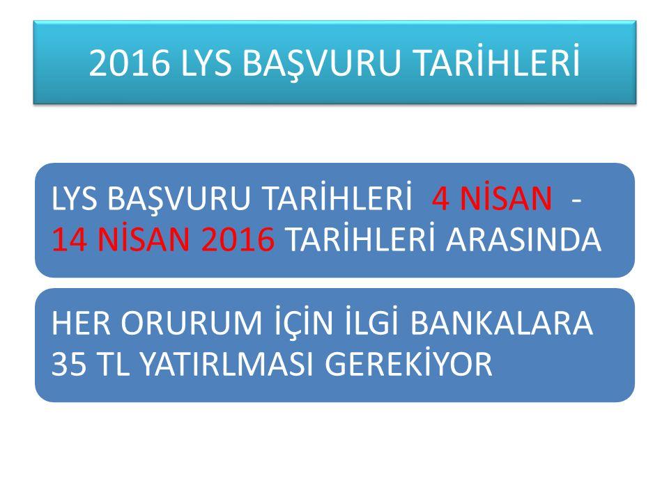 2016 LYS BAŞVURU TARİHLERİ LYS BAŞVURU TARİHLERİ 4 NİSAN - 14 NİSAN 2016 TARİHLERİ ARASINDA.