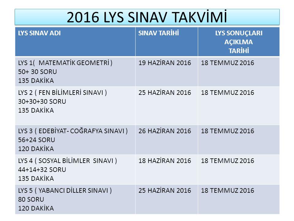 2016 LYS SINAV TAKVİMİ LYS SINAV ADI SINAV TARİHİ LYS SONUÇLARI